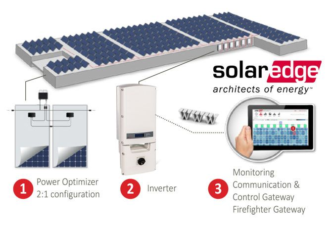 Solaredge Inverters and Optimisers Brisbane | Solaredge